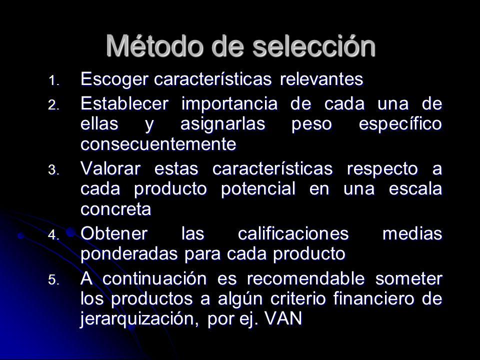 Método de selección Escoger características relevantes