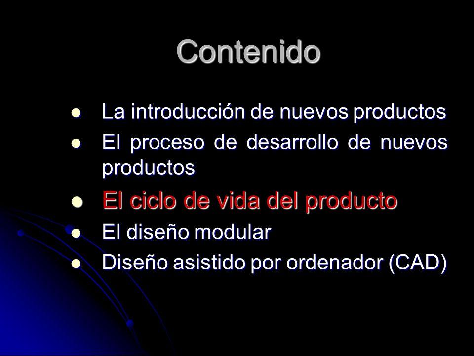 Contenido El ciclo de vida del producto