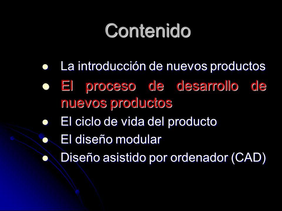 Contenido El proceso de desarrollo de nuevos productos