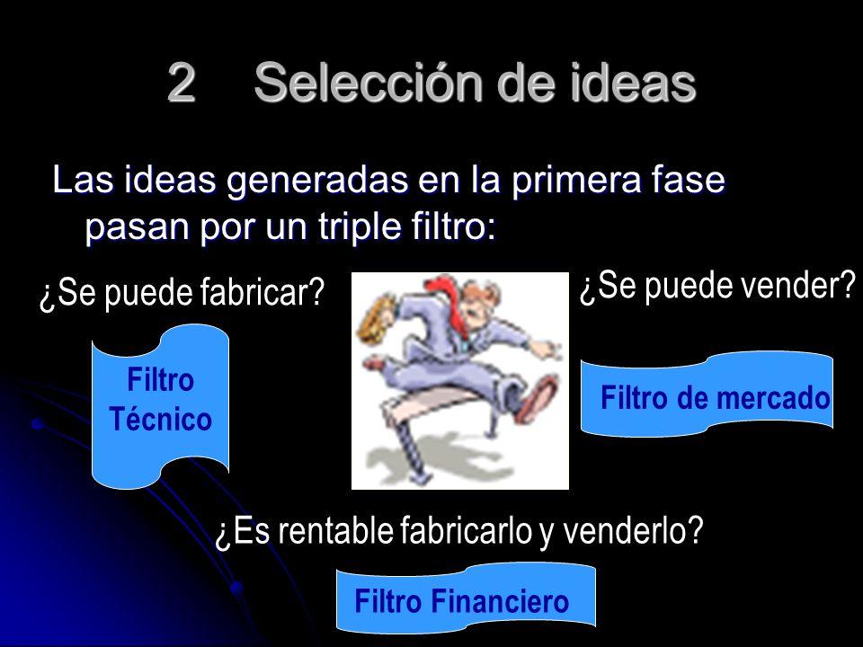 2 Selección de ideas Las ideas generadas en la primera fase pasan por un triple filtro: ¿Se puede vender