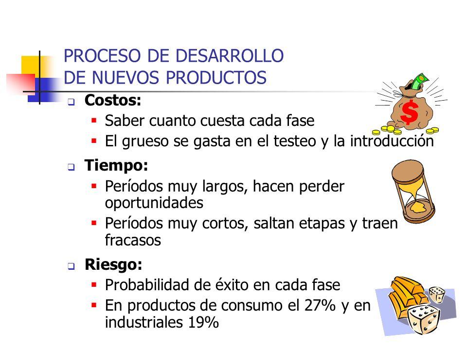PROCESO DE DESARROLLO DE NUEVOS PRODUCTOS Costos: