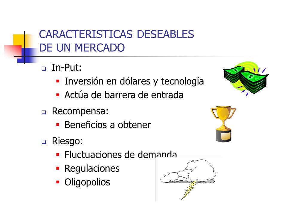 CARACTERISTICAS DESEABLES DE UN MERCADO