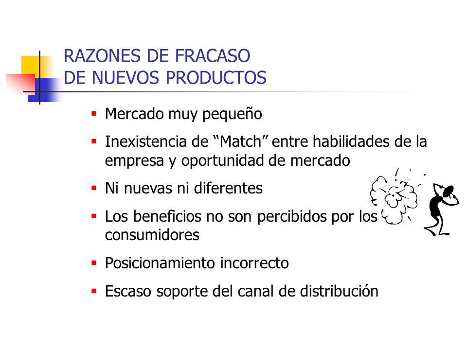 RAZONES DE FRACASO DE NUEVOS PRODUCTOS