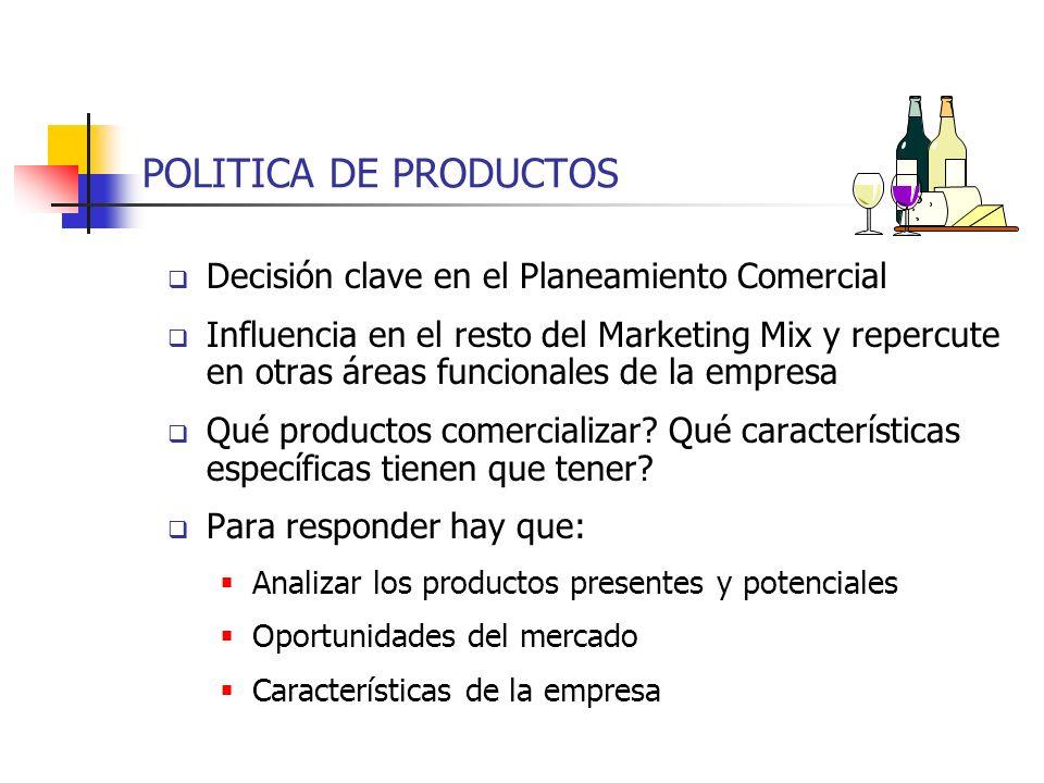 POLITICA DE PRODUCTOS Decisión clave en el Planeamiento Comercial