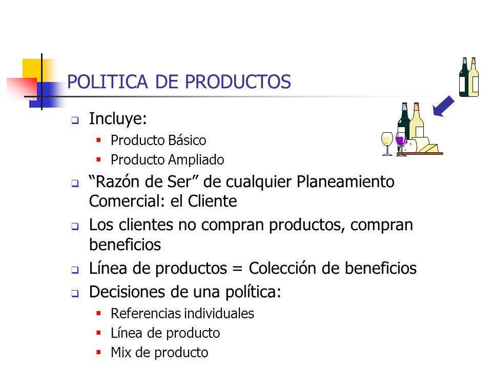 POLITICA DE PRODUCTOS Incluye: