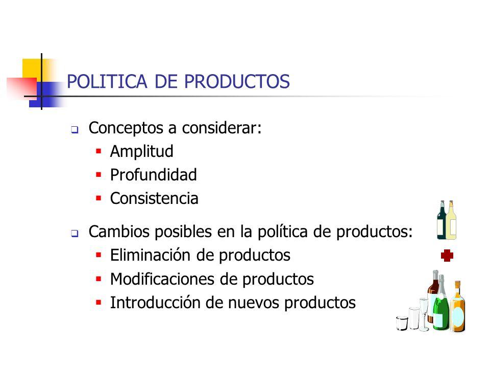 POLITICA DE PRODUCTOS Conceptos a considerar: Amplitud Profundidad