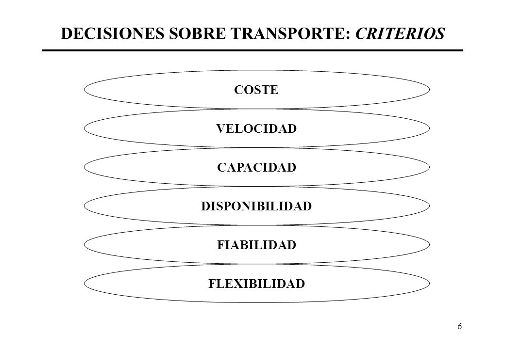 DECISIONES SOBRE TRANSPORTE: CRITERIOS