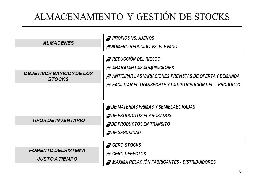 ALMACENAMIENTO Y GESTIÓN DE STOCKS