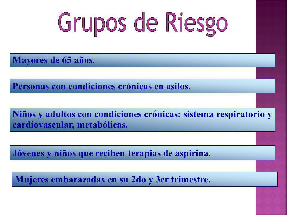 Grupos de Riesgo Mayores de 65 años.