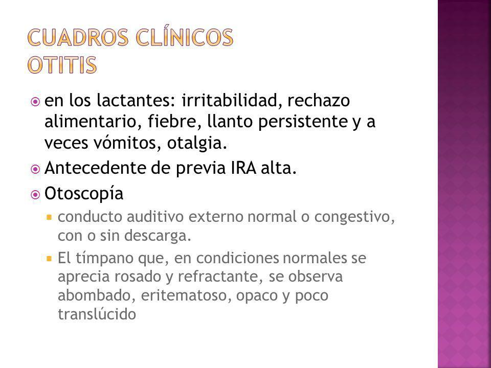 Cuadros clínicos Otitis