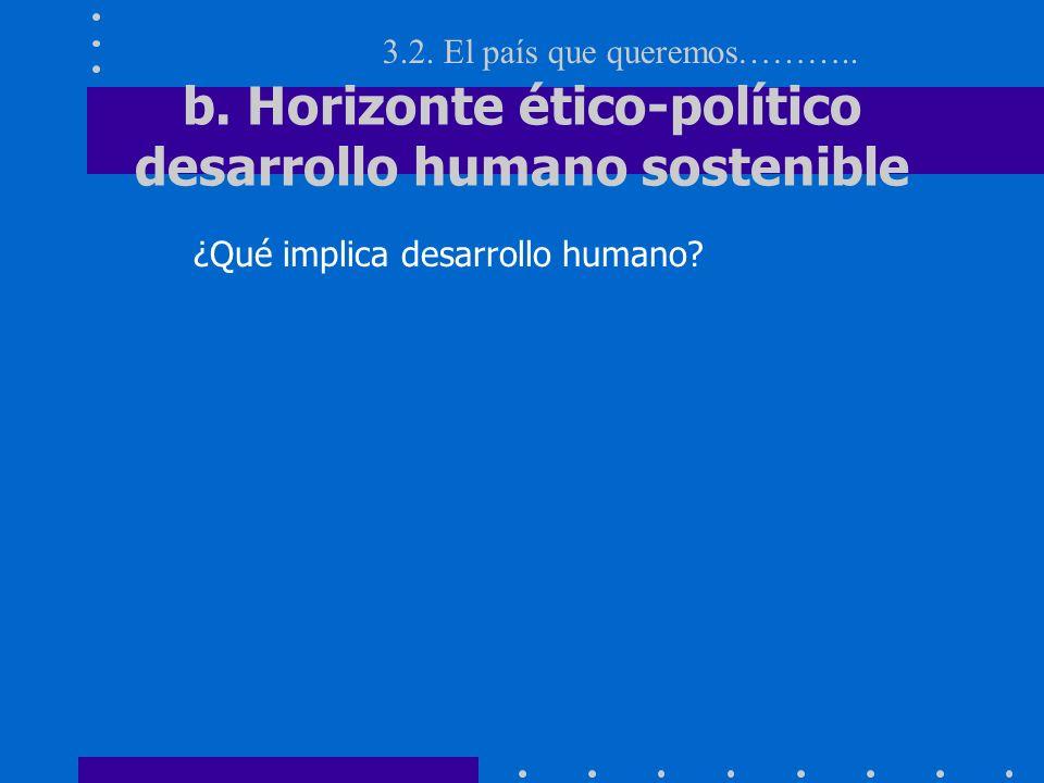 b. Horizonte ético-político desarrollo humano sostenible