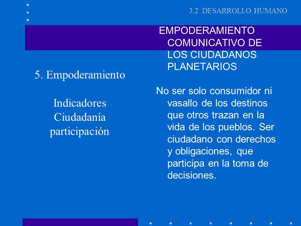 5. Empoderamiento Indicadores Ciudadanía participación