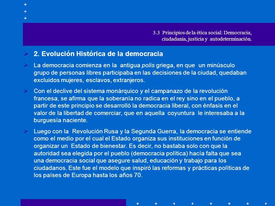 2. Evolución Histórica de la democracia