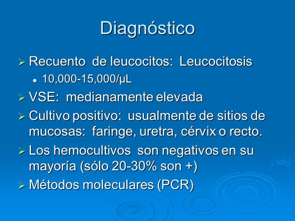 Diagnóstico Recuento de leucocitos: Leucocitosis