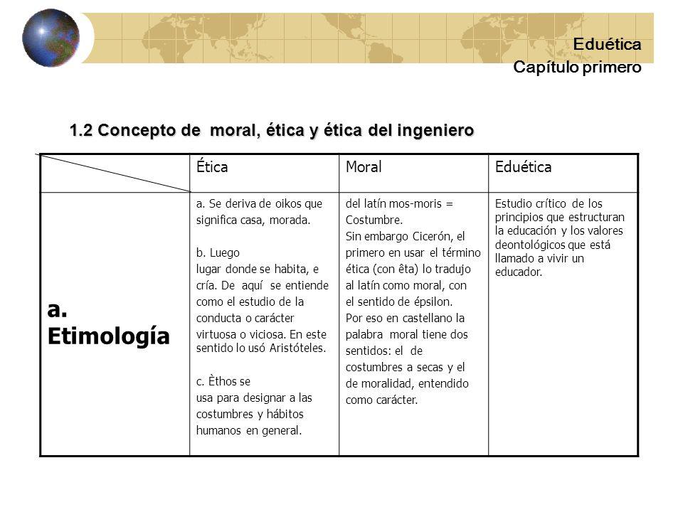 a. Etimología Eduética Capítulo primero
