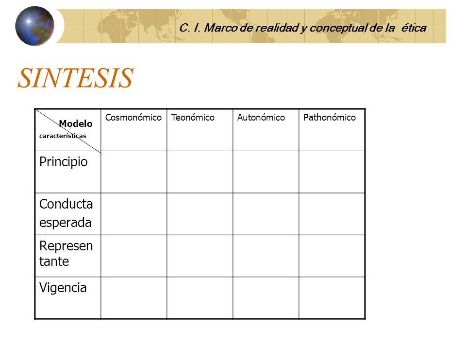SINTESIS Modelo Principio Conducta esperada Representante Vigencia