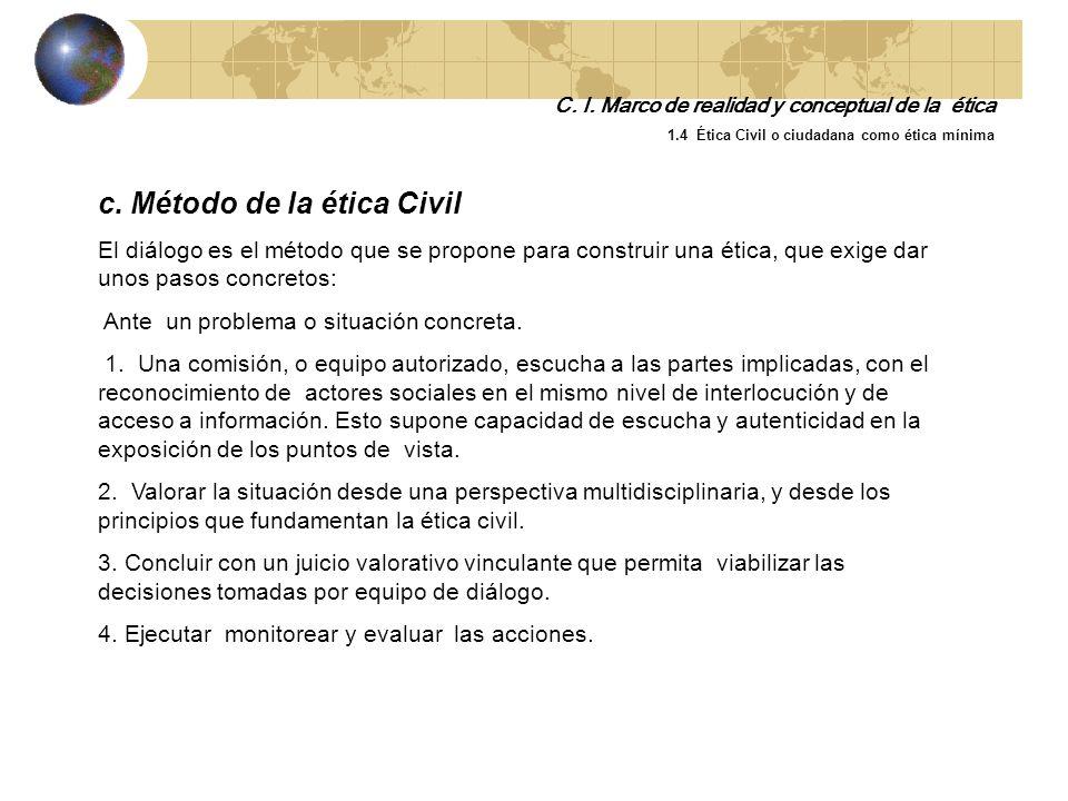 c. Método de la ética Civil
