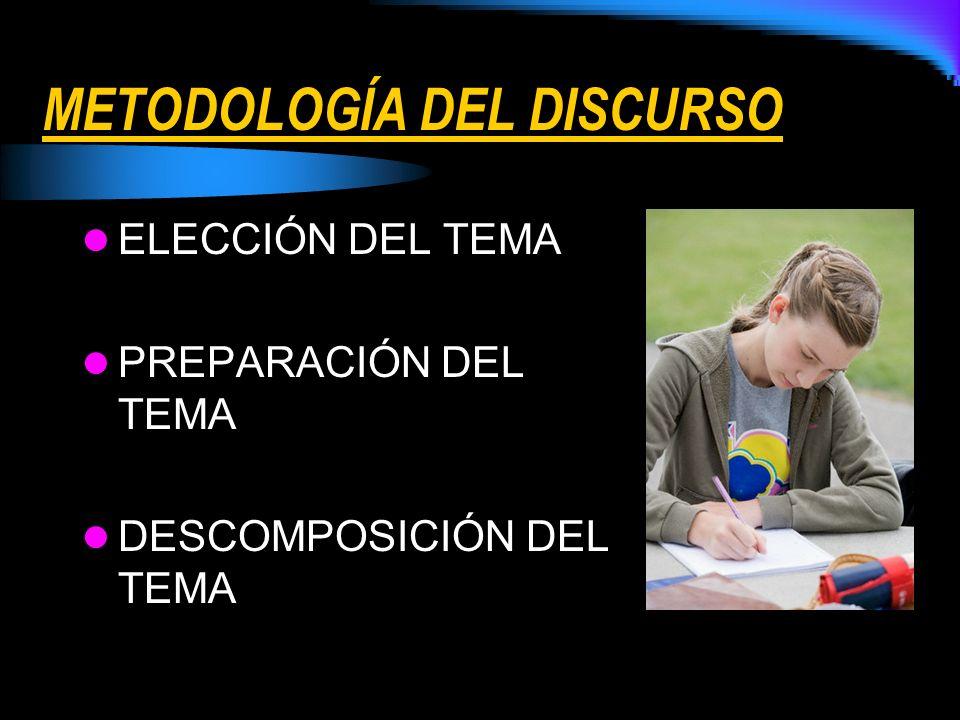 METODOLOGÍA DEL DISCURSO