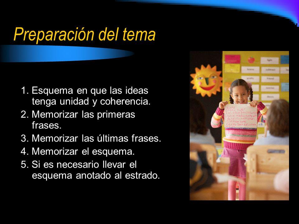Preparación del tema 1. Esquema en que las ideas tenga unidad y coherencia. 2. Memorizar las primeras frases.