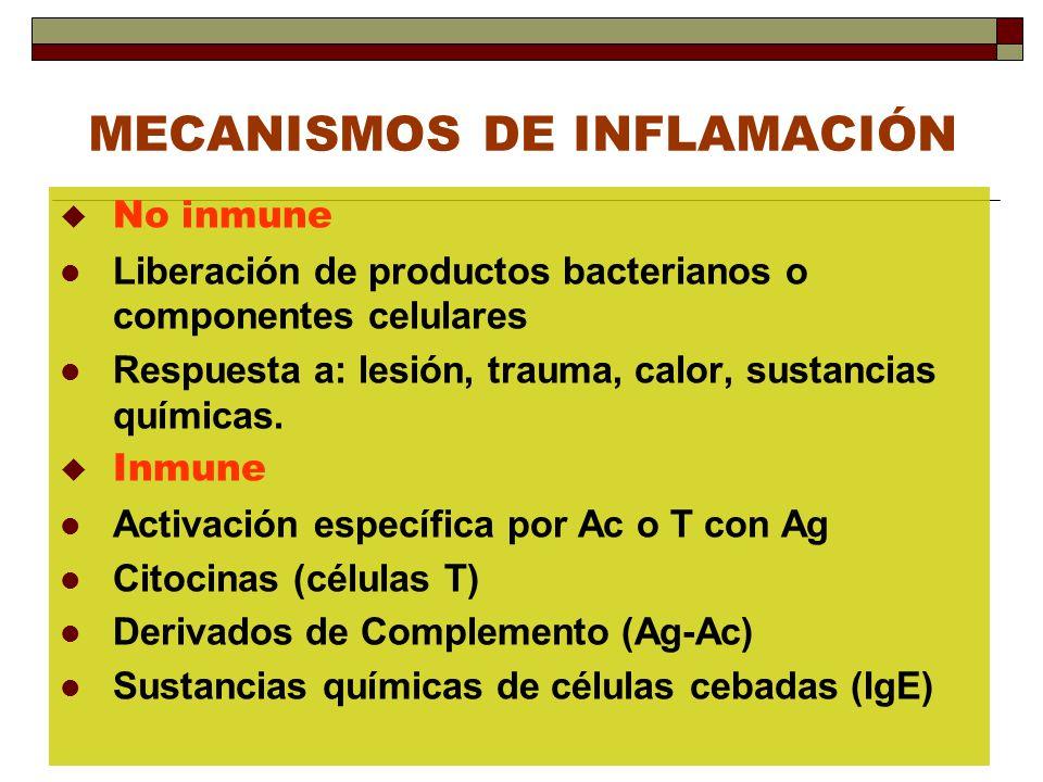MECANISMOS DE INFLAMACIÓN
