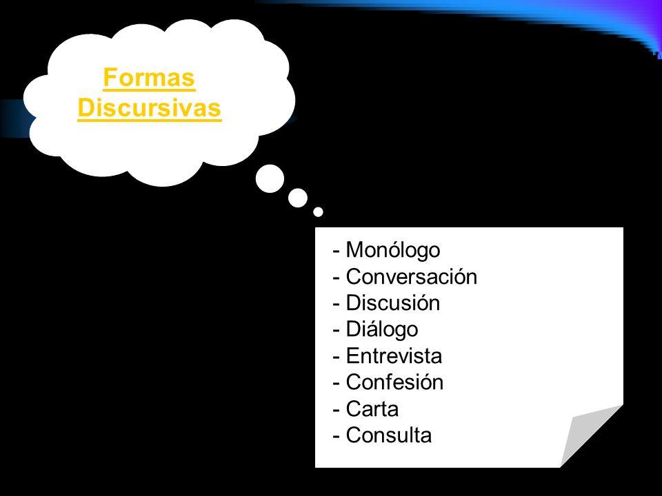 Formas Discursivas - Monólogo - Conversación - Discusión - Diálogo