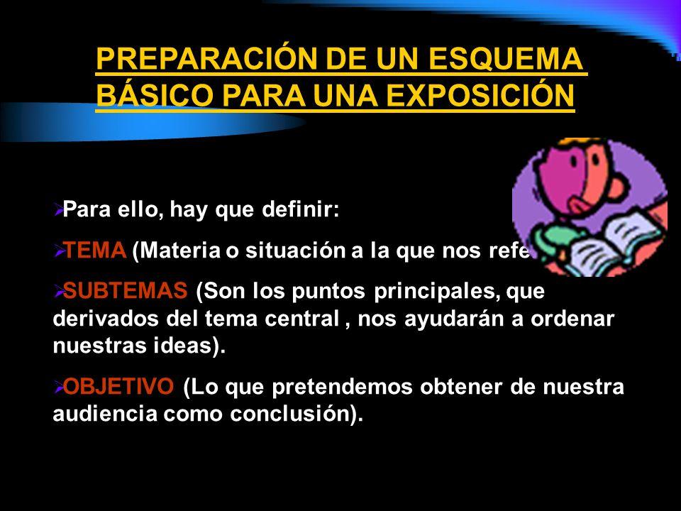 PREPARACIÓN DE UN ESQUEMA BÁSICO PARA UNA EXPOSICIÓN
