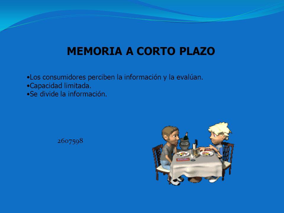 MEMORIA A CORTO PLAZO Los consumidores perciben la información y la evalúan. Capacidad limitada. Se divide la información.