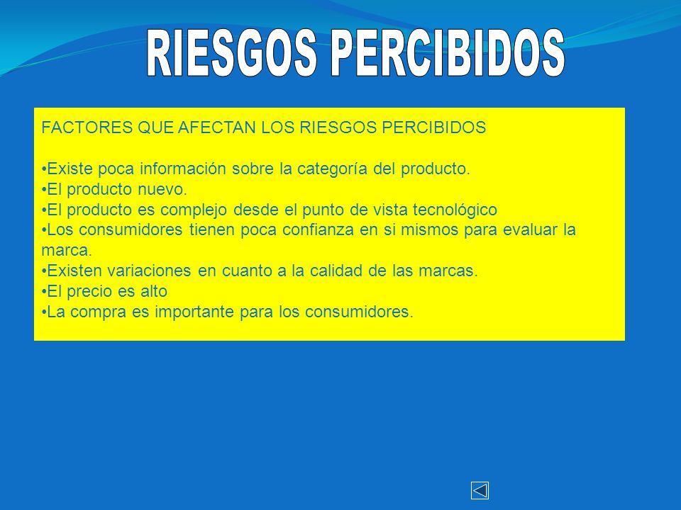 RIESGOS PERCIBIDOS FACTORES QUE AFECTAN LOS RIESGOS PERCIBIDOS