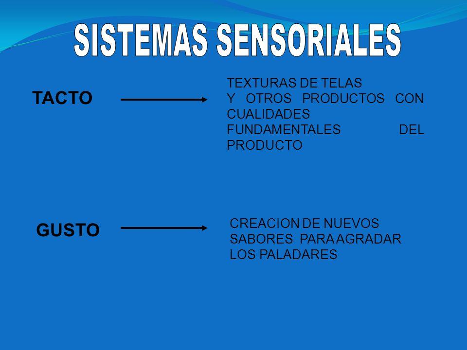 SISTEMAS SENSORIALES TACTO GUSTO TEXTURAS DE TELAS