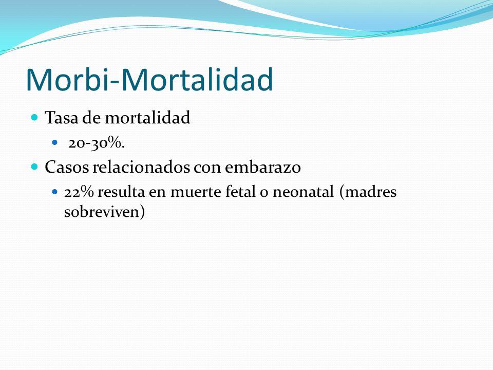 Morbi-Mortalidad Tasa de mortalidad Casos relacionados con embarazo