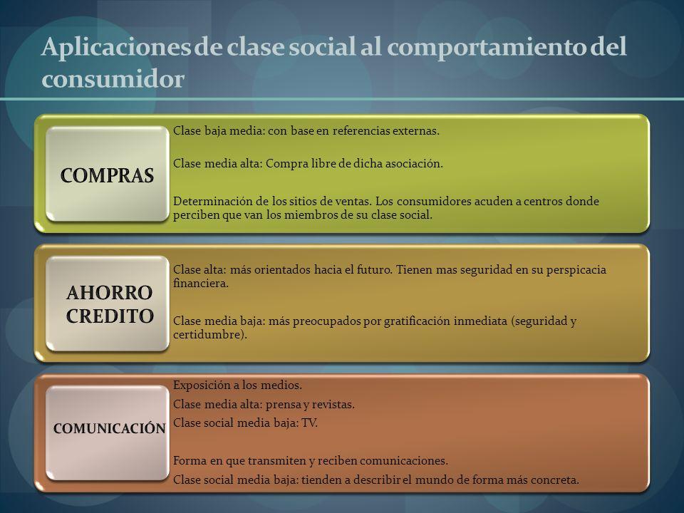Aplicaciones de clase social al comportamiento del consumidor