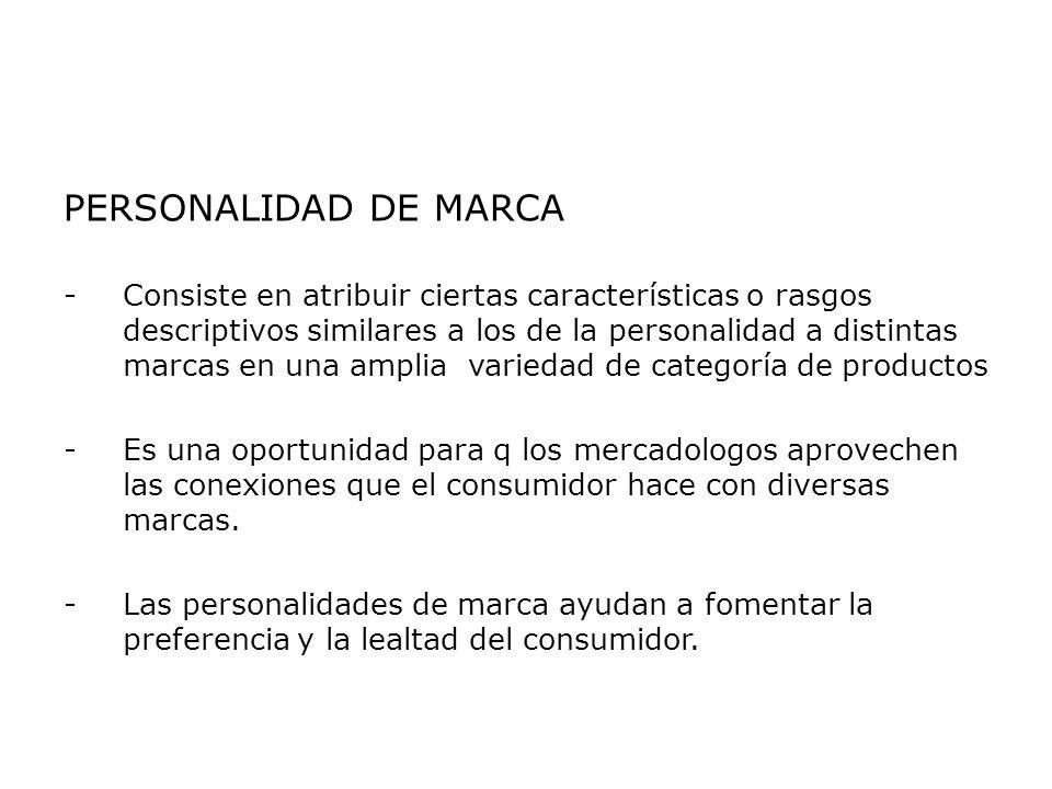 PERSONALIDAD DE MARCA
