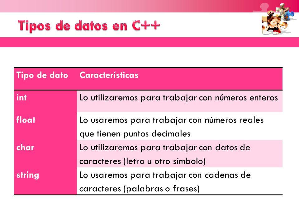 Tipos de datos en C++ Tipo de dato Características int