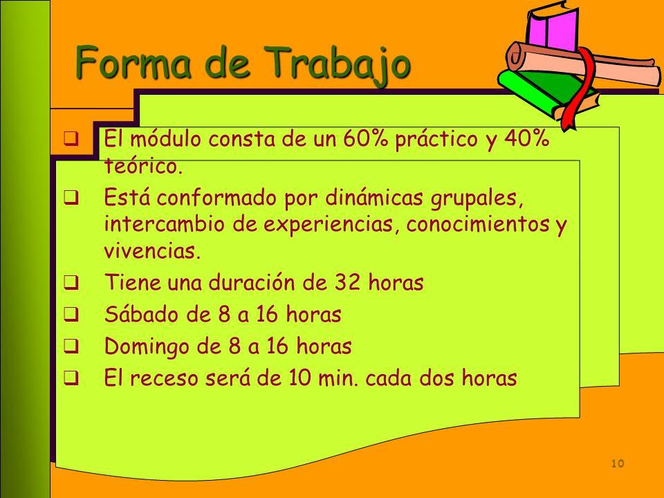 Forma de Trabajo El módulo consta de un 60% práctico y 40% teórico.