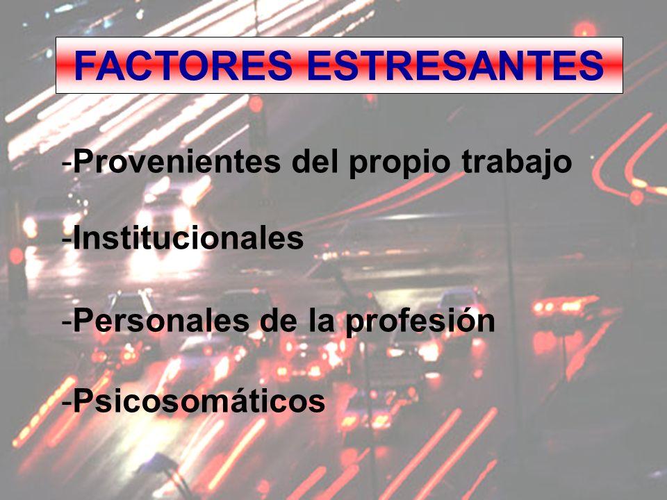 FACTORES ESTRESANTES Provenientes del propio trabajo Institucionales