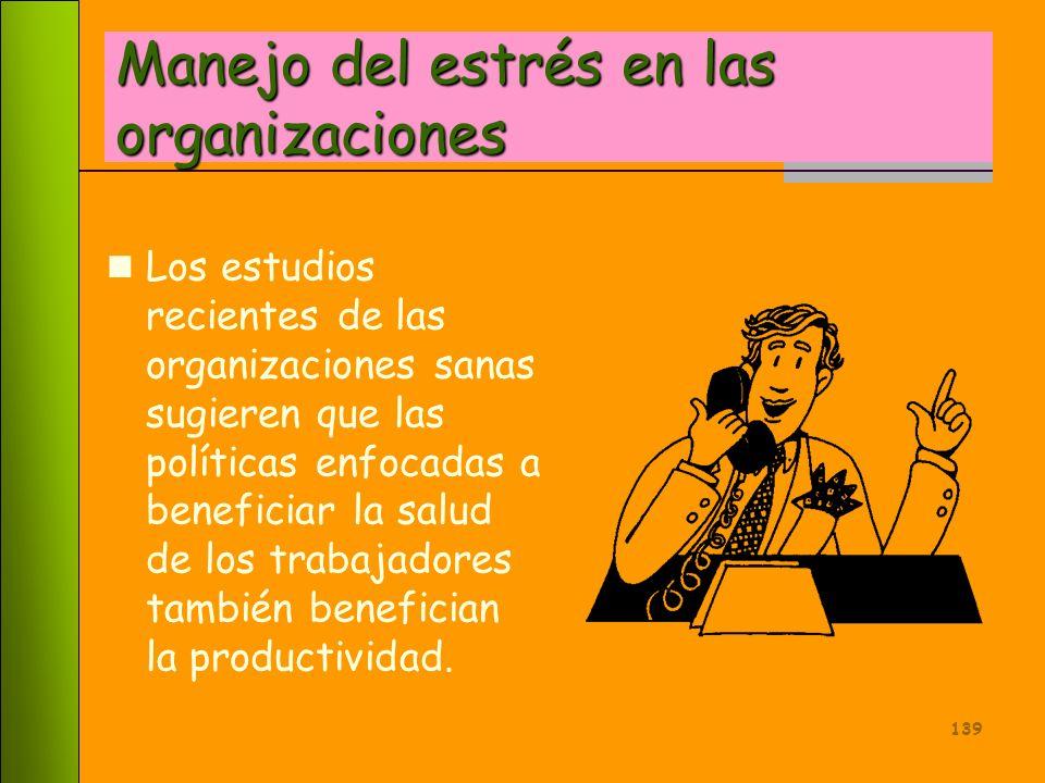 Manejo del estrés en las organizaciones