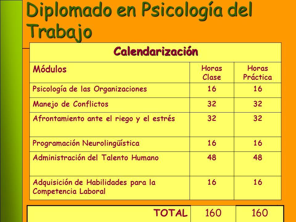 Diplomado en Psicología del Trabajo