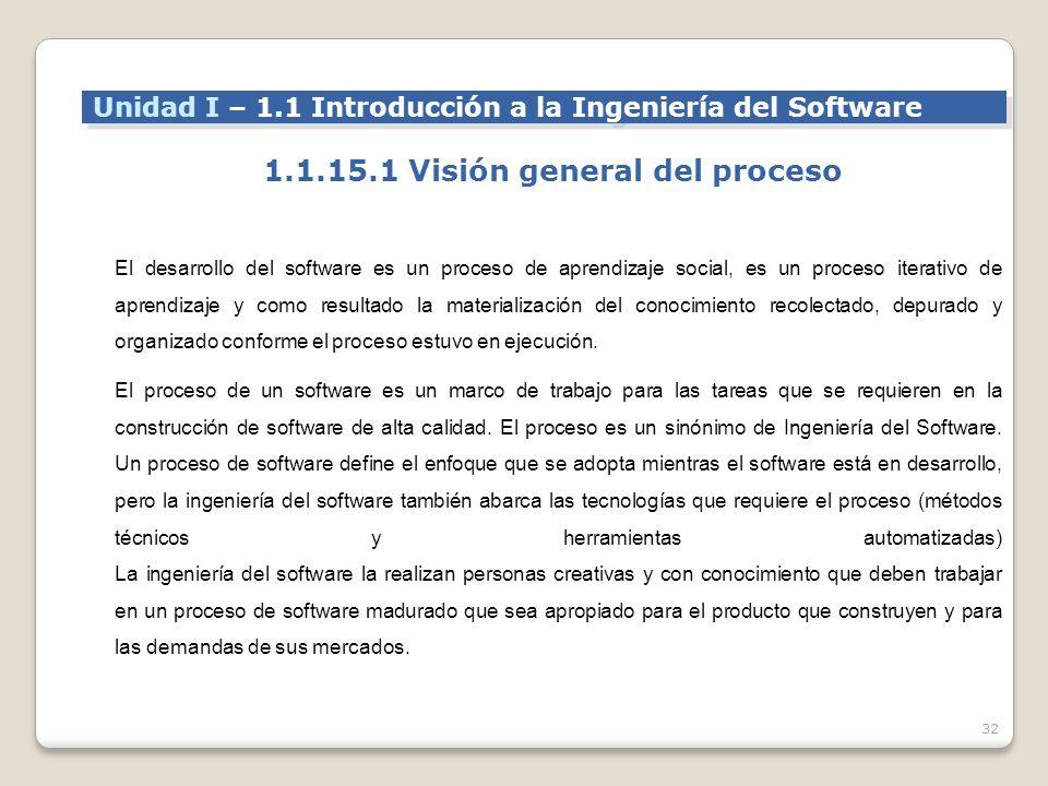 1.1.15.1 Visión general del proceso