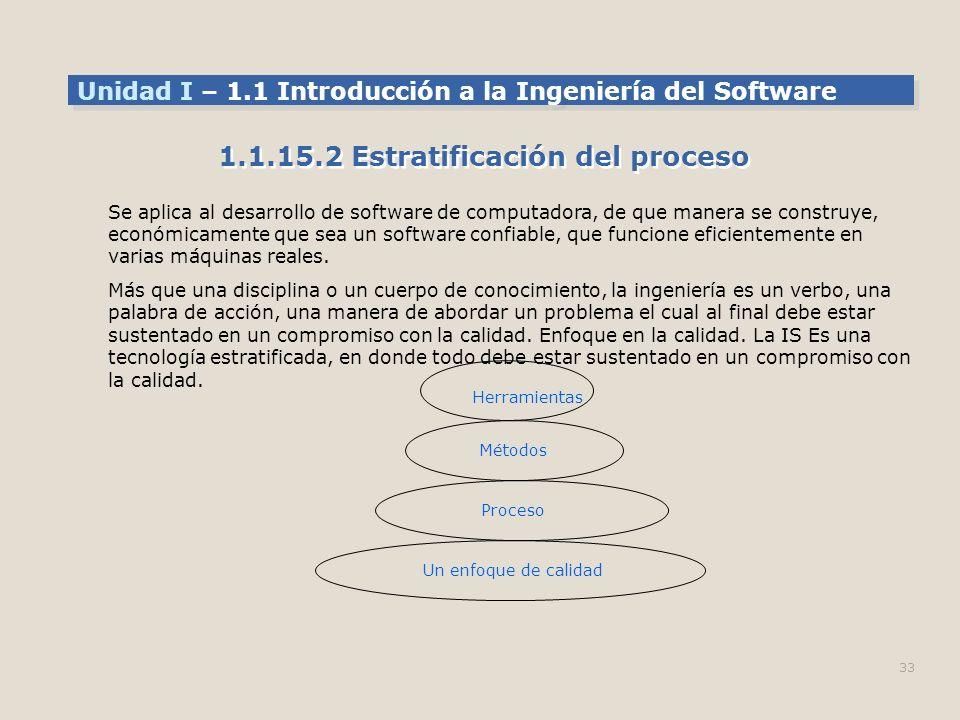 1.1.15.2 Estratificación del proceso