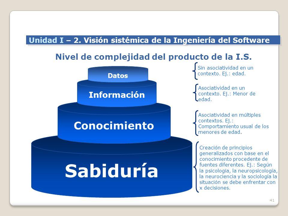 Nivel de complejidad del producto de la I.S.