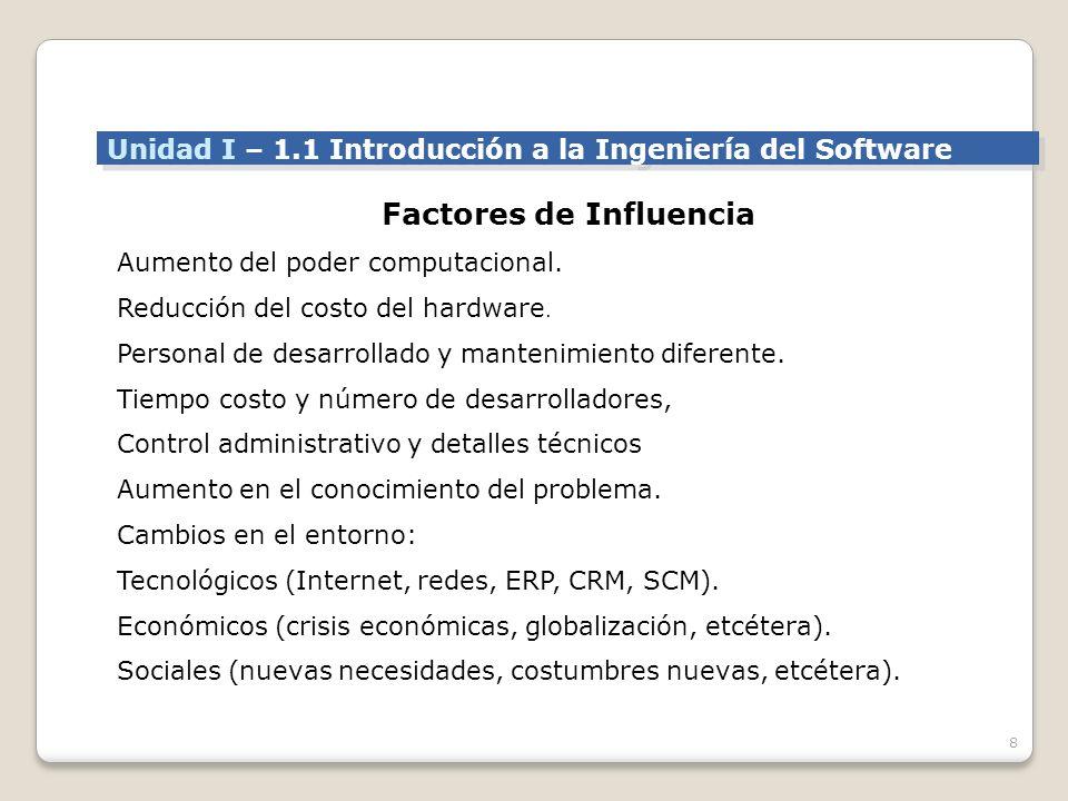 Factores de Influencia