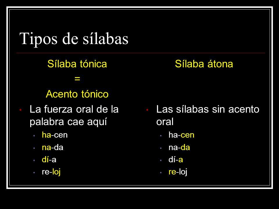 Tipos de sílabas Sílaba tónica = Acento tónico