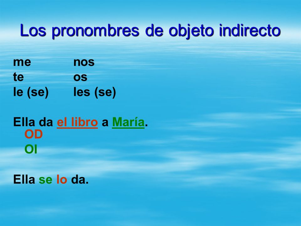 Los pronombres de objeto indirecto