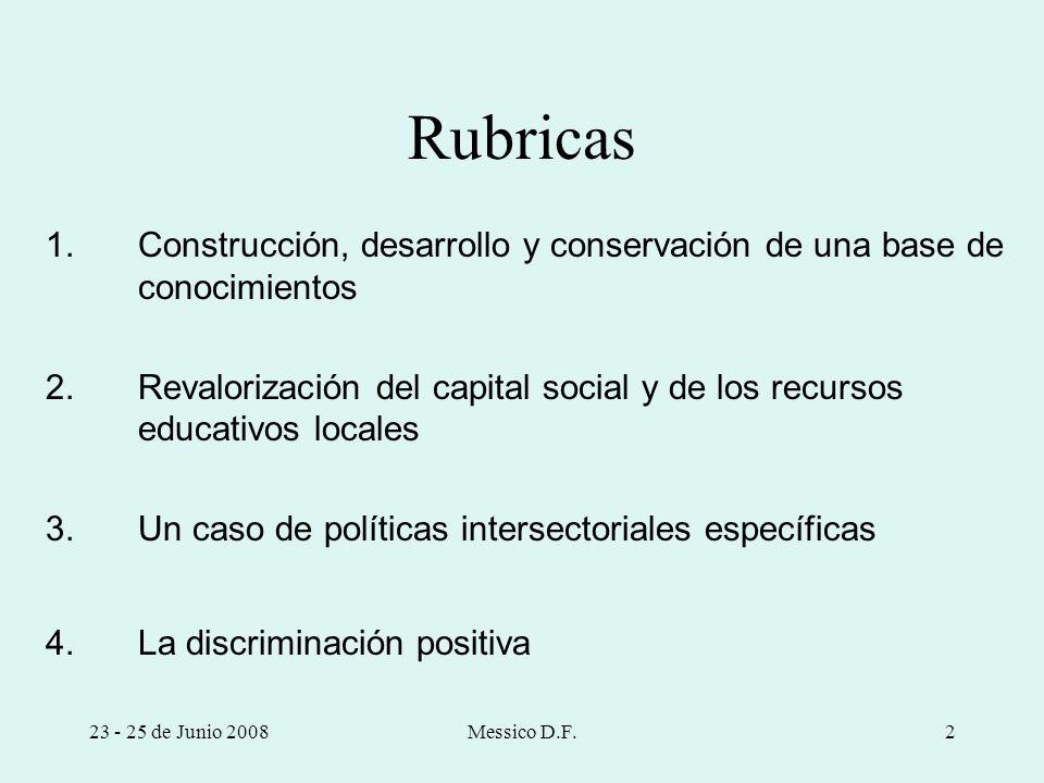 RubricasConstrucción, desarrollo y conservación de una base de conocimientos. Revalorización del capital social y de los recursos educativos locales.