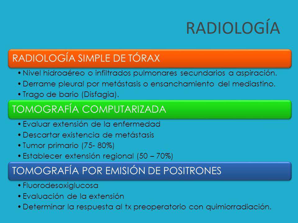 RADIOLOGÍA RADIOLOGÍA SIMPLE DE TÓRAX TOMOGRAFÍA COMPUTARIZADA