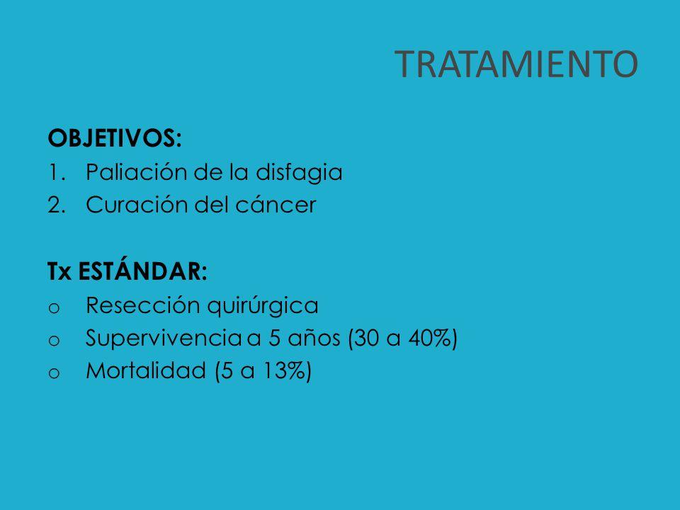 TRATAMIENTO OBJETIVOS: Tx ESTÁNDAR: Paliación de la disfagia