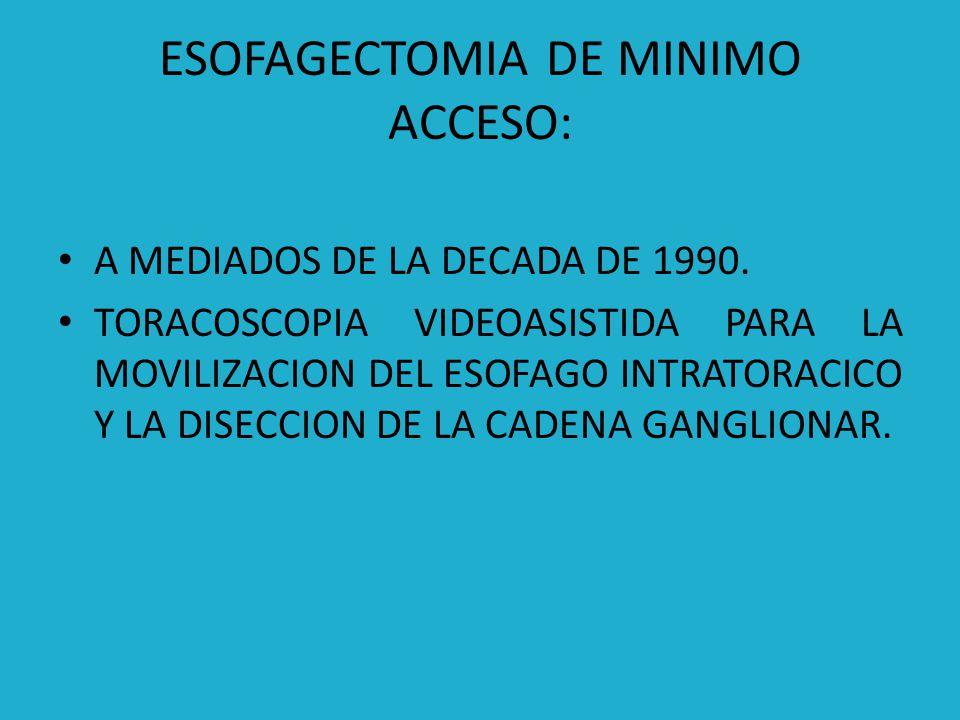 ESOFAGECTOMIA DE MINIMO ACCESO: