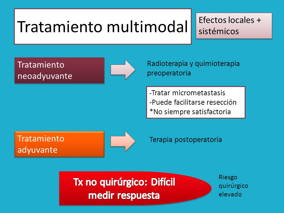 Tratamiento multimodal