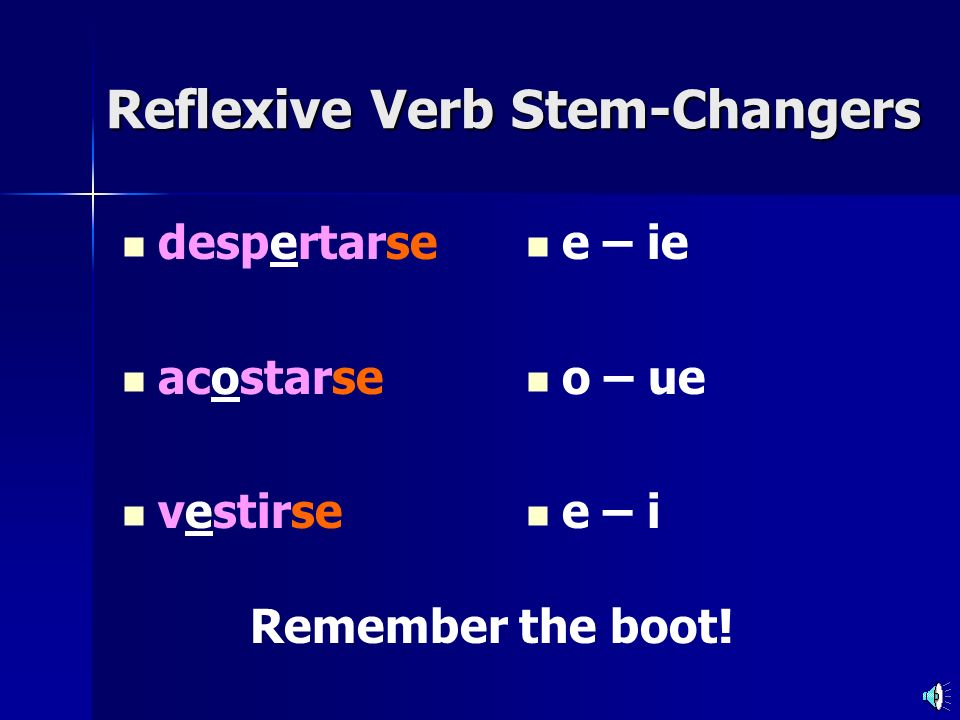 Reflexive Verb Stem-Changers