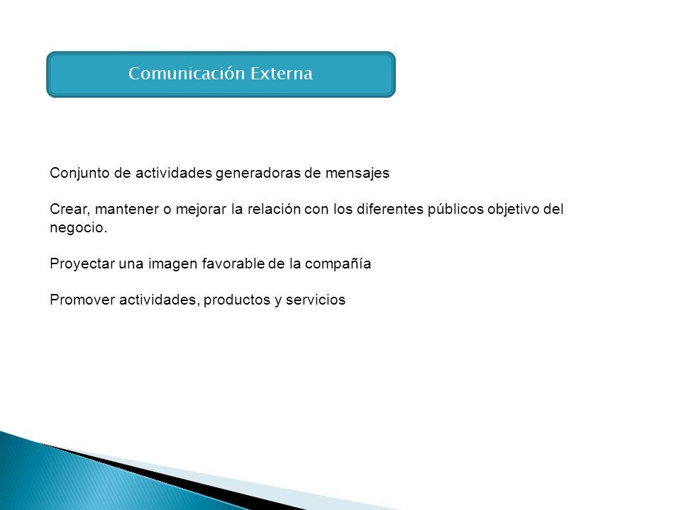 Comunicación Externa Conjunto de actividades generadoras de mensajes